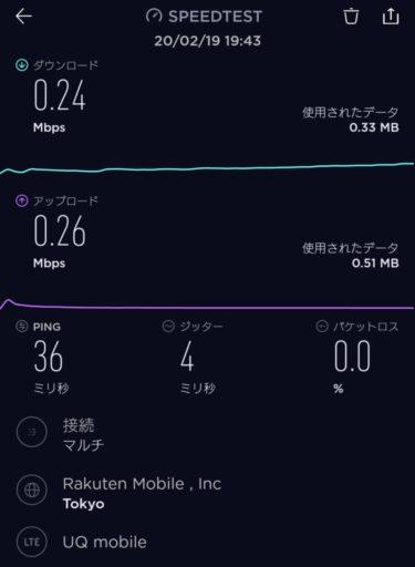 UQモバイルの速度測定(節約モード)
