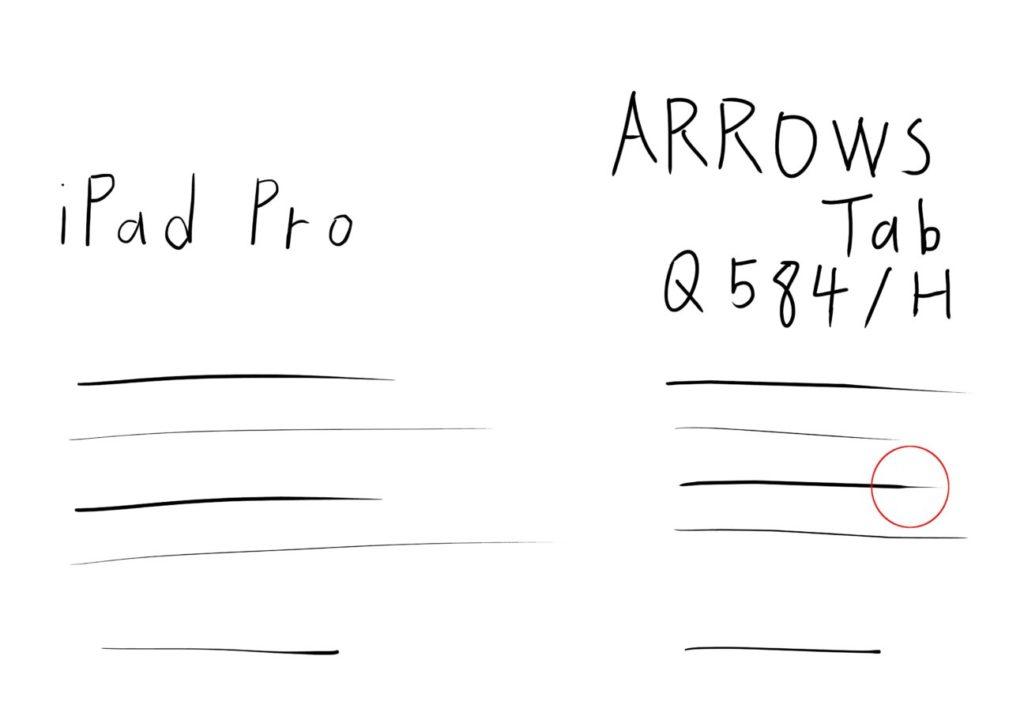 iPad Pro (2020)とARROWS Tab Q584/Hの線の比較