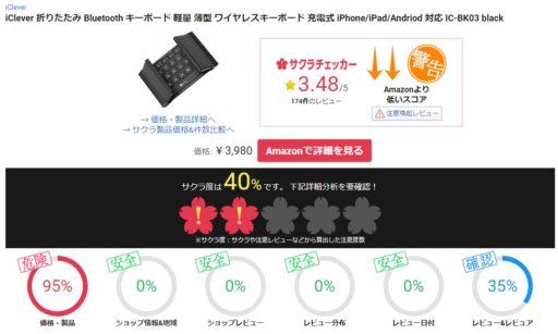 サクラチェッカー・iClever Bluetoothキーボード