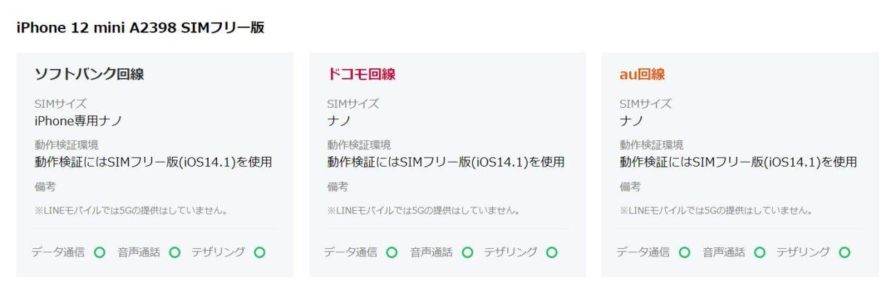「iPhone 12 mini」の動作確認(LINEモバイル)