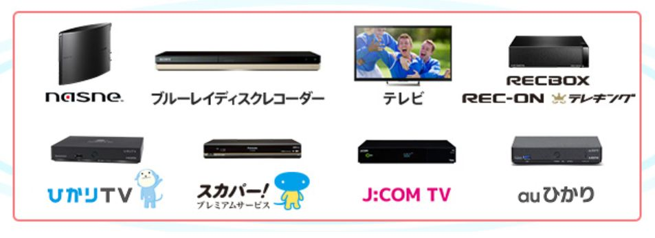 「PC TV Plus」の対応機器