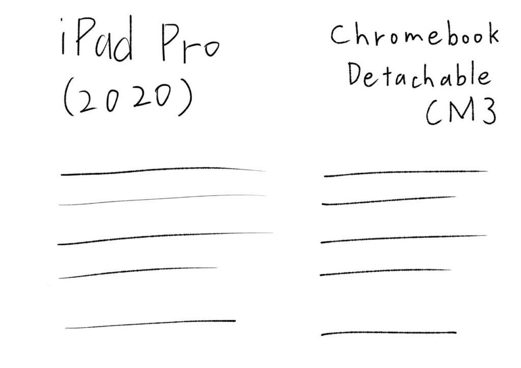 「iPad Pro (2020)」と「Chromebook Detachable CM3」で絵描き比較