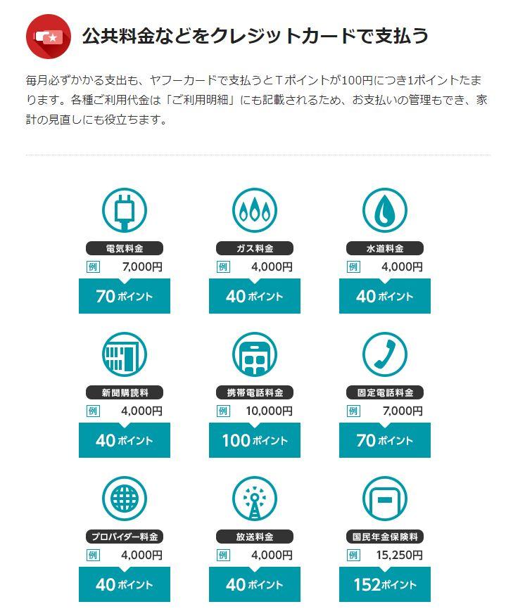 Yahoo!Japanカードの公共料金支払いポイント