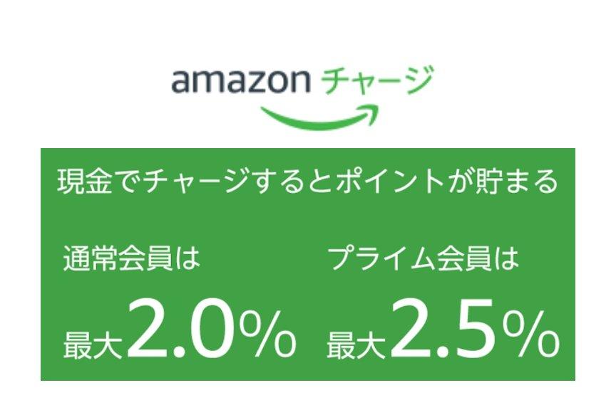 Amazonギフト券の現金チャージ