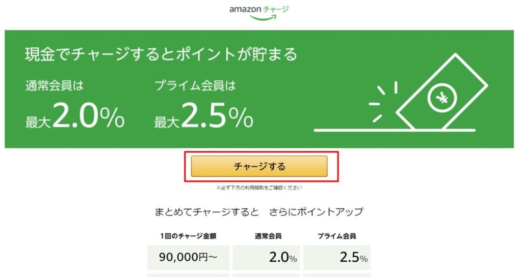 Amazonギフト券の現金チャージ方法(1)