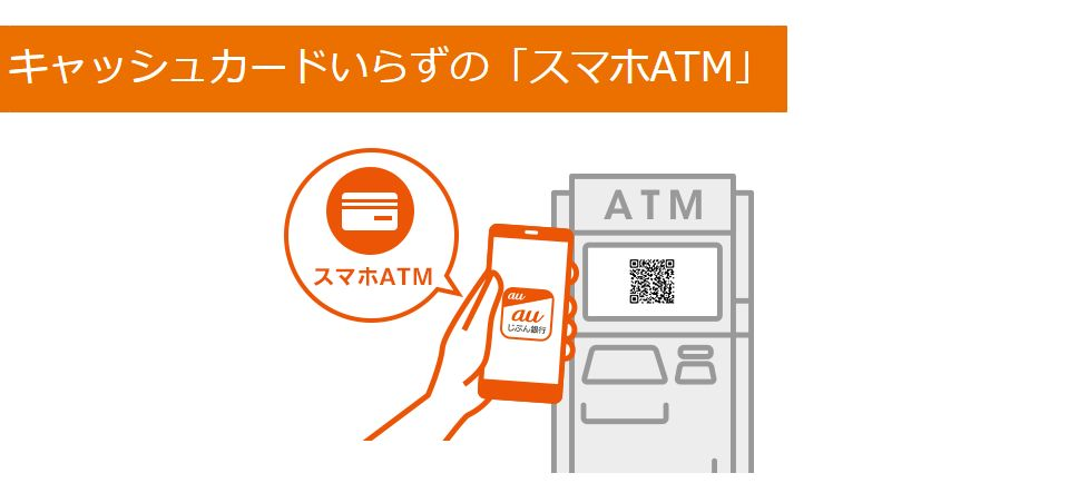 auじぶん銀行・スマホATM